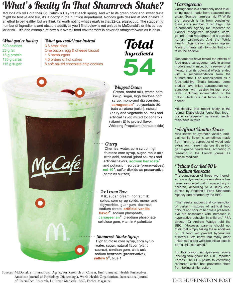 Photo of McDonalds Shamrock Shake and the nutritional value.