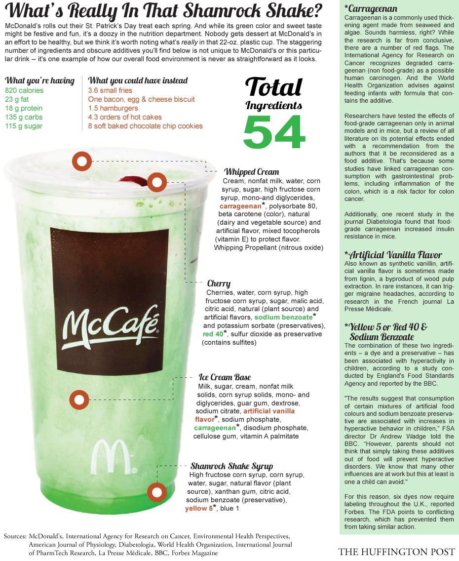 Photo of McDonalds Shamrock Shake and the nutritional value.